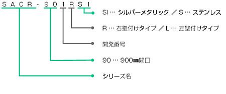 SACRの型番の見方説明