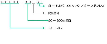 CFDRFの型番の見方説明