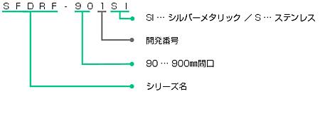 SFDRFの型番の見方説明
