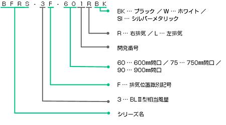 BFRS-3Fの型番の見方説明