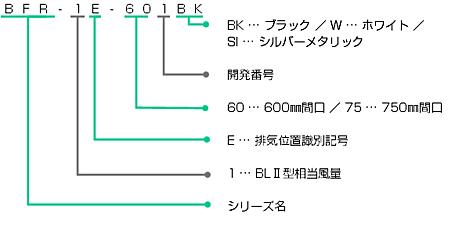 BFR-1Eの型番の見方説明