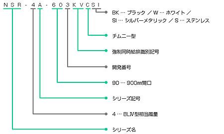 NSR-4A-**1-KVCの型番の見方説明