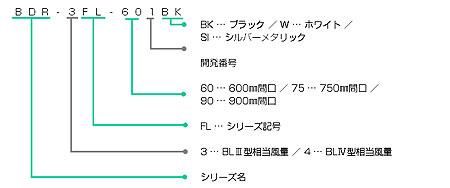 BDR-3FLの型番の見方説明