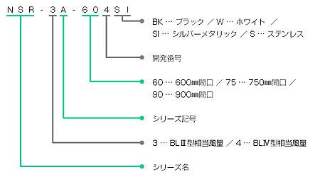 NSR-1A-**3の型番の見方説明