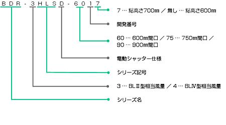 BDR-3HLSDの型番の見方説明