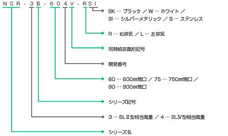 NSR-4B-**3Vの型番の見方説明
