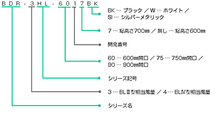 BDR-3HES-**2Vの型番の見方説明