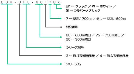 BDR-3HEK2-**1BLの型番の見方説明