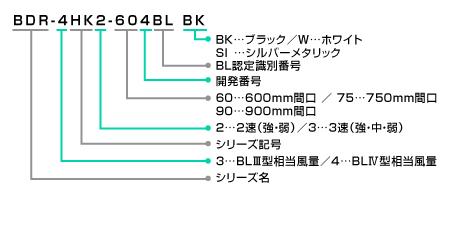 BDR-4HK3-**6BLの型番の見方説明