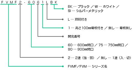 FVMFの型番の見方説明