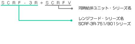 SCRF-3R+SCRFVの型番の見方説明