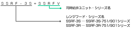 SSRF-3S+SSRFVの型番の見方説明