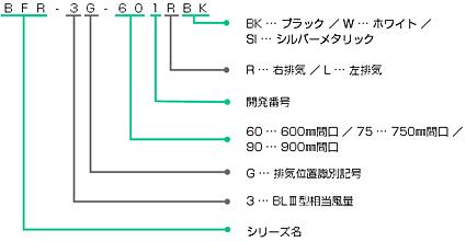 BFR-3Gの型番の見方説明