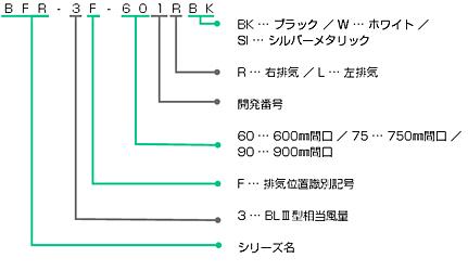 BFR-3Fの型番の見方説明