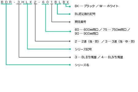 BDR-3HLK2-BLの型番の見方説明
