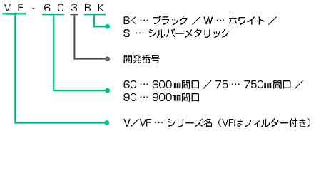 V-**2の型番の見方説明