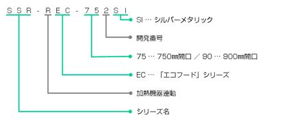 SSR-REC-**1の型番の見方説明