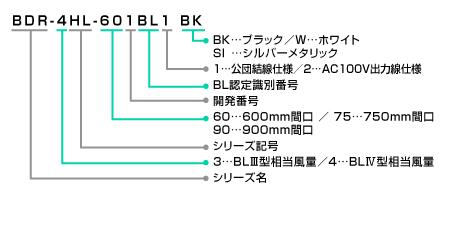 BDR-4HL-BL1の型番の見方説明