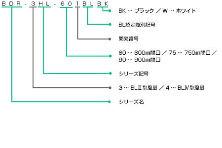BDR-3HL-BLの型番の見方説明