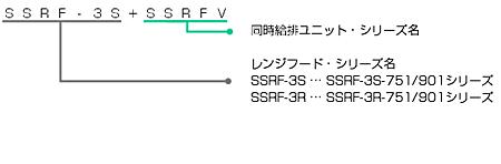 SSRF-3R+SSRFVの型番の見方説明