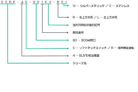 SSRF-4S-KVの型番の見方説明