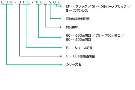 BDR-3FL-Vの型番の見方説明