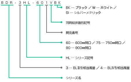 BDR-3HL-Vの型番の見方説明
