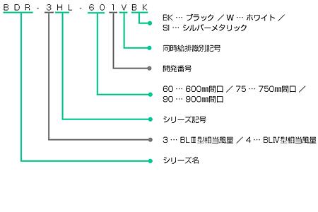 BDR-4HL-Vの型番の見方説明