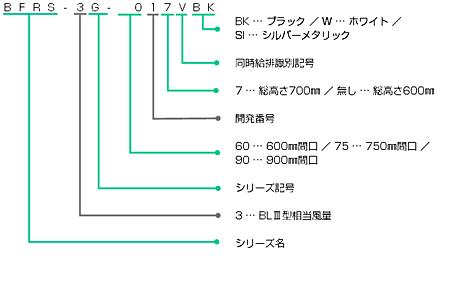 BFRS-3G-Vの型番の見方説明