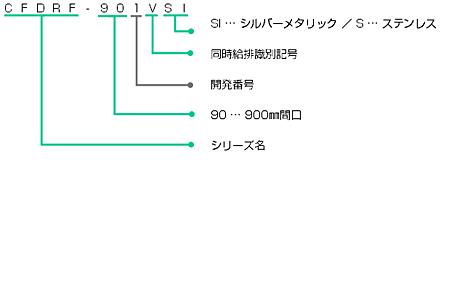 CFDRF-Vの型番の見方説明