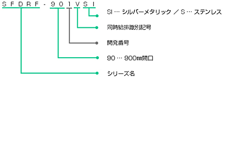 SFDRF-Vの型番の見方説明