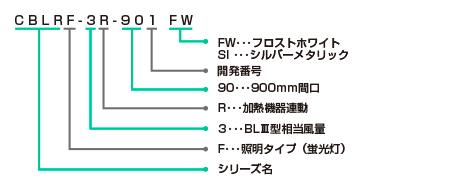 CBLRF-3R-901の型番の見方説明