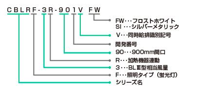 CBLRF-3R-901Vの型番の見方説明