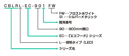CBLRL-EC-901の型番の見方説明