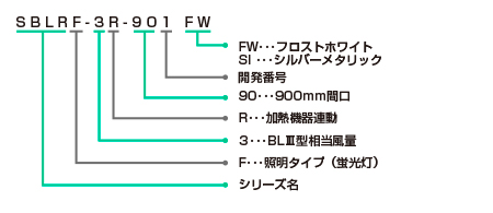 SBLRF-3R-901の型番の見方説明
