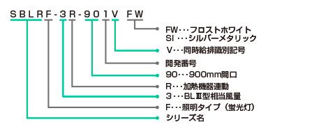 SBLRF-3R-901Vの型番の見方説明