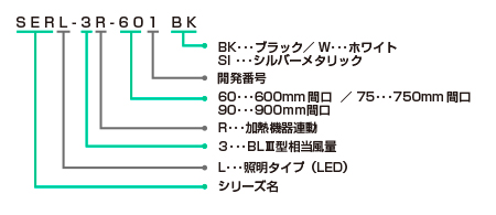 SERL-3R-601/751/901の型番の見方説明