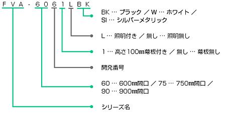 FVA-Lの型番の見方説明