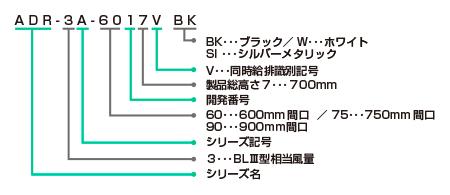 ADR-3A-**17Vの型番の見方説明