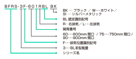 BFRS-3F-BLの型番の見方説明