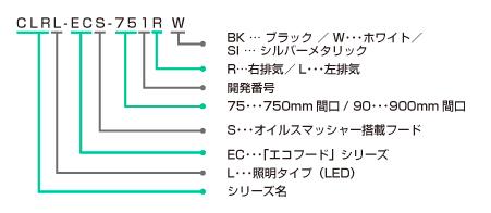 CLRL-ECSの型番の見方説明