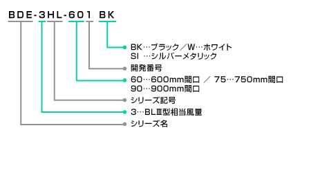 BDE-3HLの型番の見方説明