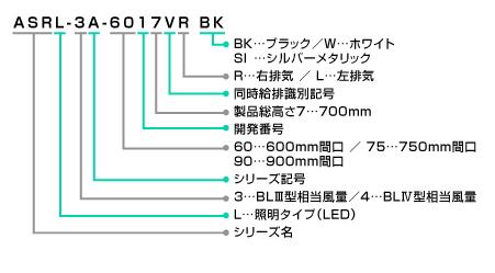 ASRL-3A-**17Vの型番の見方説明
