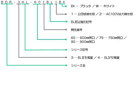 BDR-3HL-BL1の型番の見方説明