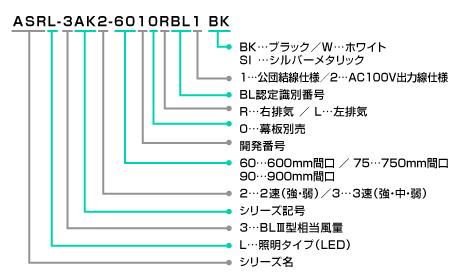 ASRL-3AK3-BLの型番の見方説明