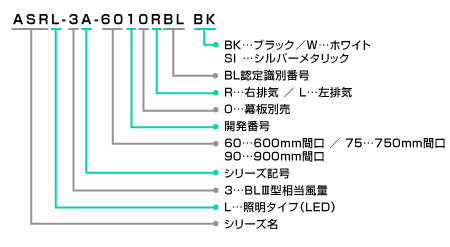 ASRL-3A-BLの型番の見方説明
