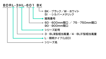 BDRL-4HLの型番の見方説明