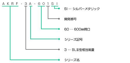 AKRL-3Aの型番の見方説明