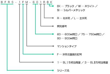 BFRS-3FMの型番の見方説明