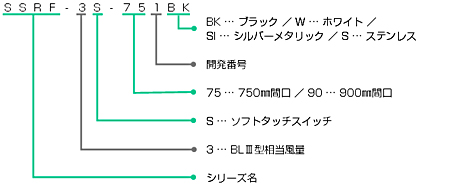 SSRF-3Sの型番の見方説明